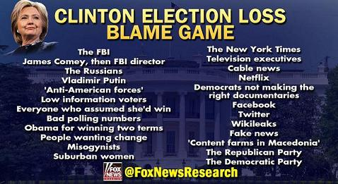 Still growing: List of everyone and everything Hillary Clinton blames for her election loss
