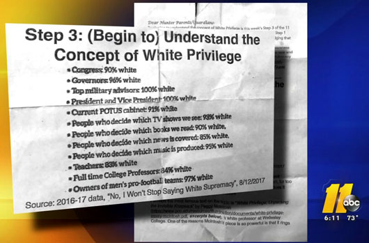 Raleigh, NC mom upset by her 8-year-old's 'white privilege' worksheet