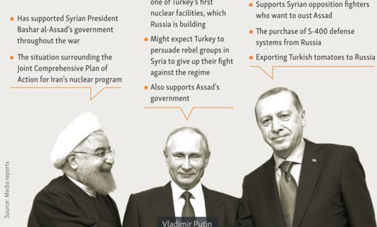 Russia-Iran-Turkey entente vow 'calm' for fractured Syria