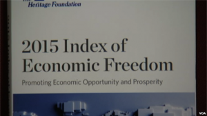 USA economic freedoms again slip in global survey