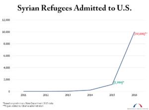 NewRefugees