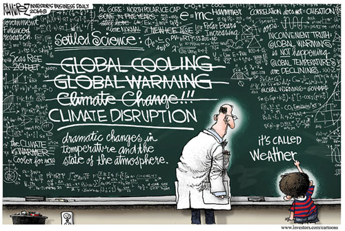 Survey finds majority of scientists are global warming doubters