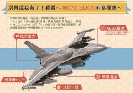 Trump greenlights F-16Vs for Taiwan; China threatens 'countermeasures'