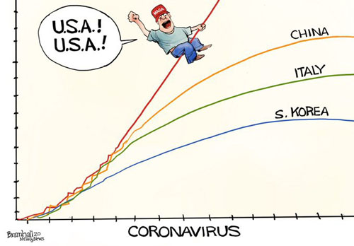 Major media, Clinton celebrate as U.S. passes China in official coronavirus cases