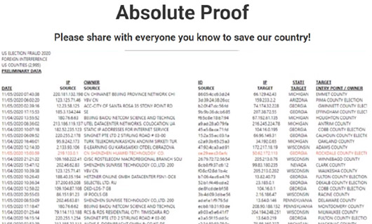'Absolute proof': The pillow guy documents voting data fraud