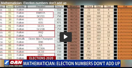 Mathematician: 2020 election results 'cannot occur naturally'